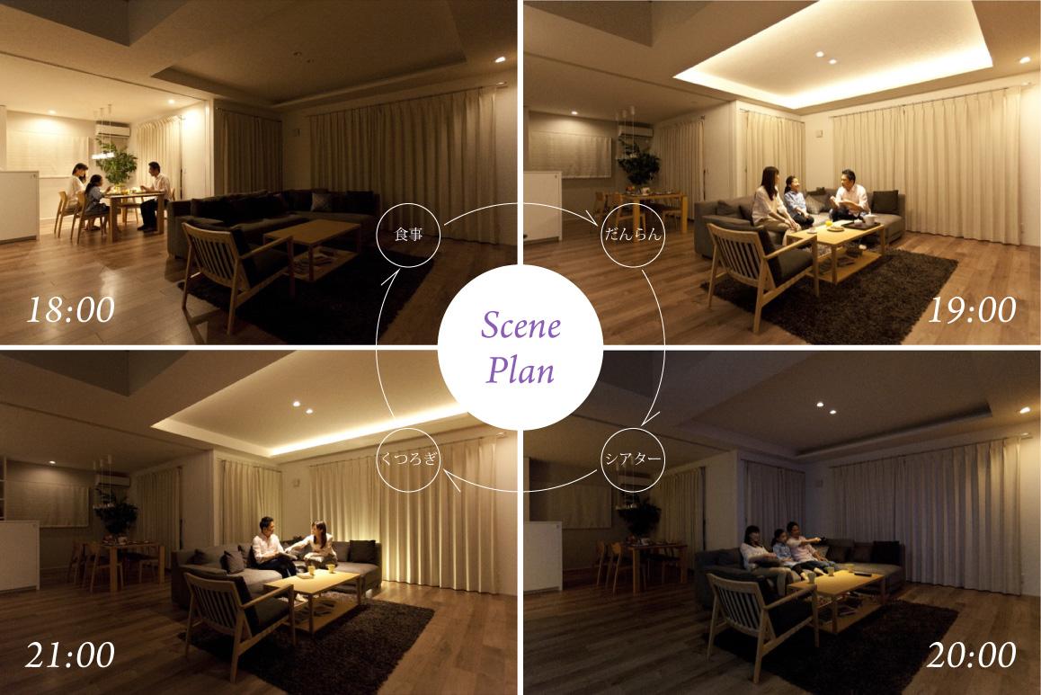 scene_plan